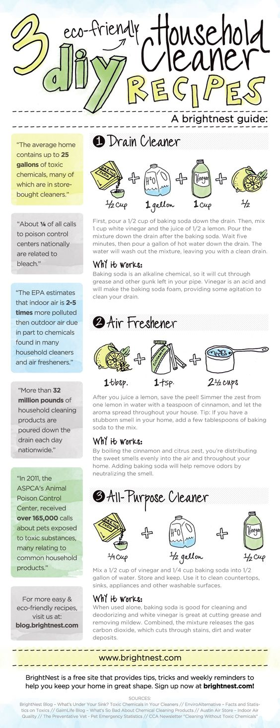 3 Eco-Friendly DIY Household Cleaner Recipes