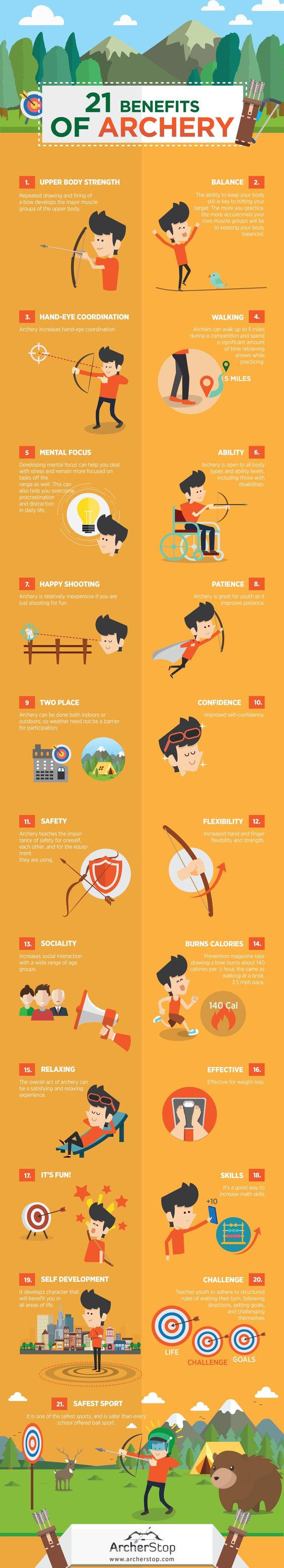21 Benefits of Archery