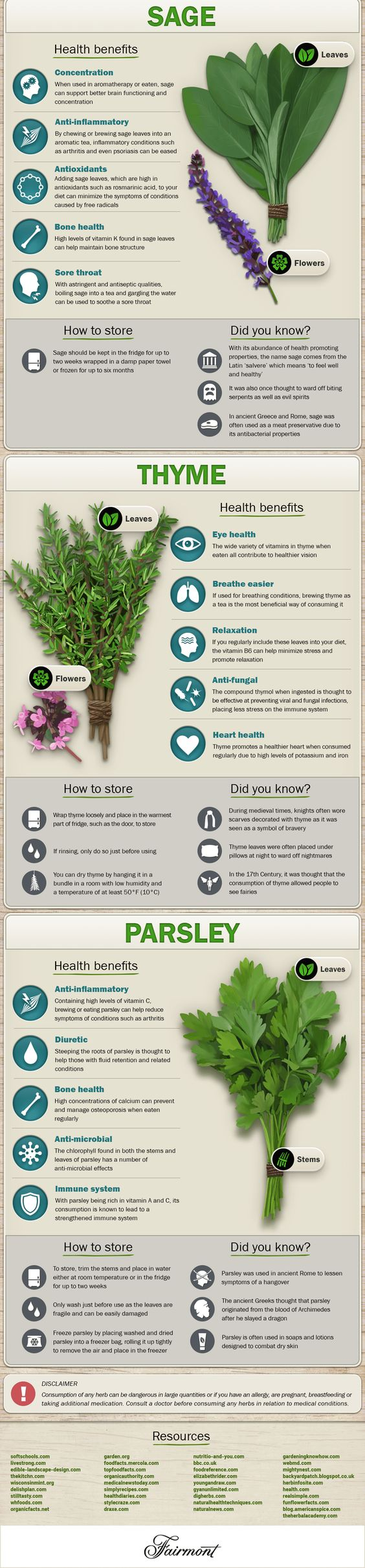 All About Sage, Thyme, and Parsley